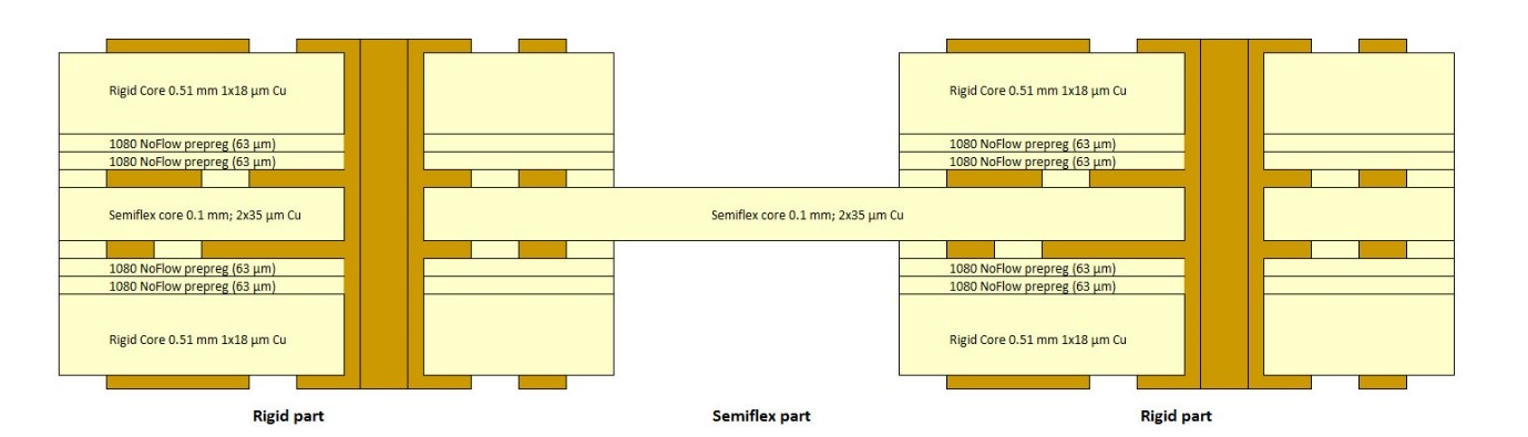 SEMI-FLEX pool - Flex to install - Eurocircuits
