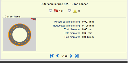 OAR Issue on top copper