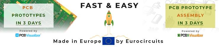 Fast & Easy 3+3 Banner