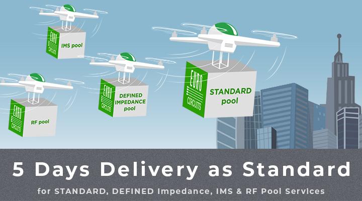 5 days Standard delivery Banner