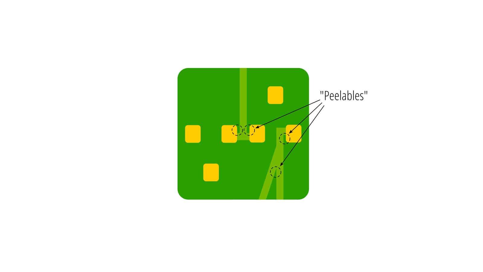 A12-peelables
