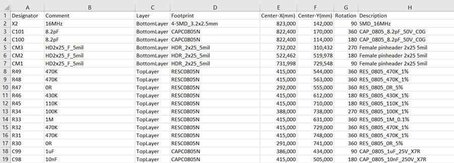 CPL-File-Excel-Format