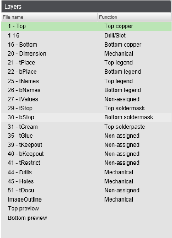 Drill and Slot editor 6