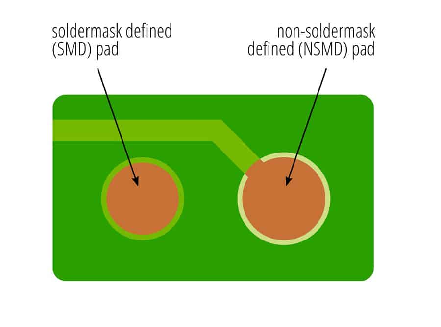 (Non-)Soldermask-Defined-pad-Web