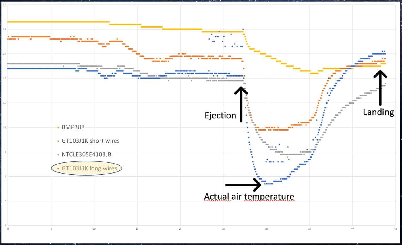 TorusTemperature-Web
