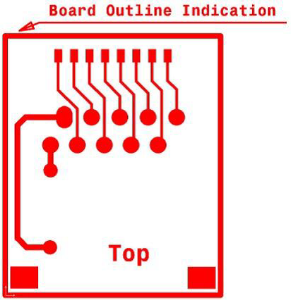 Board Outline Indication