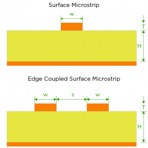 Defined Impedance Track Layout Drawing