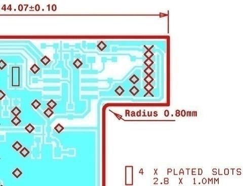 Routing Radius