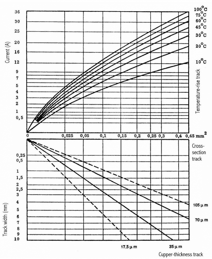 Track Width Graphic